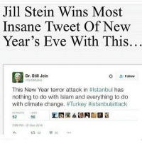 Memes, Istanbul, and Turkey: Jill Stein Wins Most  Insane Tweet Of New  Year's Eve With This  A Dr. Still Jein  Follow  DrStil Join  This New Year terror attack in #Istanbul has  nothing to do with lslam and everything to do  with climate change  Turkey distanbulattack  RETWEETS  56  52  7:09 PM 31 Dec 2016  52 What an idiot lol... PC: @sonny_libertarian 🔴🔵Want to see more? Check out my YouTube channel: Dylan's Daily Show🔵🔴 JOINT INSTAGRAM: @rightwingsavages Partners: 🇺🇸👍: @The_Typical_Liberal 🇺🇸💪@tomorrowsconservatives 🇺🇸 @DylansDailyShow 😈 @too_savage_for_liberals 💪 @RightWingRoast 🇺🇸 @Conservative.American 🇺🇸 @Trumpmemz DonaldTrump Trump HillaryClinton MakeAmericaGreatAgain Conservative Republican Liberal Democrat Ccw247 MAGA Politics LiberalLogic Savage TooSavageForDemocrats Instagram Merica America PresidentTrump Funny True sotrue