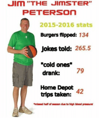 "Dad, Funny, and Pressure: Jim ""THE JIMSTER""  PETERSON  2015-2016 stats  Burgers flipped: 134  Jokes told: 265.5  cold ones  79  drank:  Home Depot  42  trips taken:  *missed half of season dueto hlgh blood pressure Dad Stats https://t.co/r7fKWc4zKE"