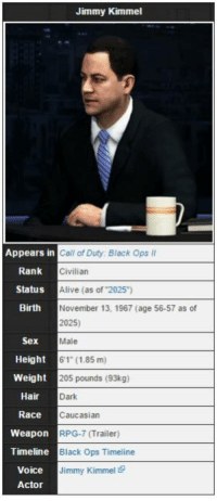 """Alive, Sex, and Jimmy Kimmel: Jimmy Kimmel  Appears in  Call of Duty: Black Ops  ll  Rank  Civilian  Status  Alive (as of 2025"""")  Birth  November 13, 1967 (age 56-57 as of  2025)  Sex  Male  Height  61"""" (1.85 m)  Weight  205 pounds (93kg)  Hair  Dark  Race  Caucasian  RPG-7 Trailer)  Weapons  Black Ops Timeline  Timeline  Jimmy Kimmel  Voice  Actor"""
