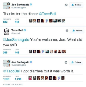 What Did You Get: Joe Santagato  1 @JoeSantagato  ' Follow  Thanks for the dinner @TacoBell  RETWEETS LKES  562  448  Taco Bell  Follow  A tacobell  BELL  @JoeSantagato You're welcome, Joe. What did  you get?  RETWEETS LIKES  589  449  Joe Santagatoo  L-Follow  ん1 @JoeSantagato  @TacoBell I got diarrhea but it was worth it.  RETWEETSLIKES  1,201 1,296  4:06 AM-17 Nov 2012