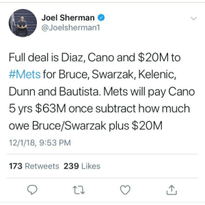 The rare trade where fans from both teams are unhappy. Kudos @mets & @mariners: Joel Sherman  @Joelsherman1  Full deal is Diaz, Cano and $20M to  #Mets for Bruce, Swarzak, Kelenic,  Dunn and Bautista. Mets will pay Cano  5 yrs $63M once subtract how much  owe Bruce/Swarzak plus $20M  12/1/18, 9:53 PM  173 Retweets 239 Likes The rare trade where fans from both teams are unhappy. Kudos @mets & @mariners