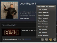 Wise Guy, Total War, and Mafia: Joey Rigatoni -  This user has also played as  Joey Rigatoni  eyy ohhh we gotta wise gu Jimmy Manicotti  Is that what this is  The wise guy convention Freddy Garganelli  View more info  Mikey Testaroli  Frankie Figeroni  Gino Vermicelli  Vinnie the Viper  Recent Activity  Total War: ROMEII-EJoey Pancetta  TOTAL WARE  RÖVİİll  Tony Tortellini  Paulie Meatballs  la  Achievement Progress 60 of 150 <p>Me mosquea que no sea el Mafia III su último juego.</p>