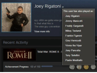 Video Games, Progressive, and Rome: Joey Rigatoni  This user has also played as  Joey Rigatoni  eyy ohhh we gotta wise gu  Jimmy Manicotti  Is that what this is  The wise guy convention  Freddy Garganelli  Mikey Testaroli  View more info  Frankie Figeroni  Gino Vermicelli  Recent Activity  Vinnie the Viper  Joey Pancetta  Total War: ROME  II E  ROMEI  Tony Tortellini  Paulie Meatballs  Achievement Progress 60 of 150 ooooooh!
