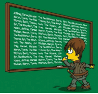 The Hound, Http, and Rad: Joffrey,Cersei,Wo.lder, The Red Woman, Beric, lyn, The Mountain, The  Meryn, Tywin, The Red Thoros, llyn, The Moun- Hound, Joffrey,Cersel,  Woman, Beric, Thoros, tain, The Hound, Jof. Walder, Maryn,  lyn, The Mountain, The fray, Cersal, Walder,  Hound, Joffrey, Cersei, Maryn, Tywin, The Red Thoros, lyn The Moun-  Walder, Maryn, Tywin, Woman, Beric, Thoros, tain, The Hound offrey,  The Red Woman,Beric, lyn, The Mountain, The Carsai  Thoros, lyn, The Moun- Hound, Joffray, Carsel Tyw  tain, The Hound, Jof- Walder, Meryn, Tywin,  frey, Cersei, Walder, The Red Woman, Beric,  Meryn, Tywin, The Rad Thoros,llyn, The Moun  Worman, Beric, Thoros, tain, The Hound, Jof.  lyn The Mountain, The frey, Cersei Walder,  Hound Joffrey, Cersei, Maryn, Tywin, The Rod  Wa.lder, Meryn, Tywin Woman, Beric, Thoros  Tywin,  in, The frey, Cerse, Walder, The Red Woman, Baric,  vn, Arya's list http://t.co/0HVdZAedyE