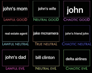 Dad, True, and Tumblr: john's mom john's wiftejohn  LAWFUL GOOD  NEUTRAL GOOD  CHAOTIC GOOD  real estate agentjake mcnamera john's friend john  LAWFUL NEUTRAL  TRUE NEUTRAL  CHAOTIC NEUTRAL  john's dad  bill clintondelta airline  LAWFUL EVIL  NEUTRAL EVIL  CHAOTIC EVIL kazoobard:  i made a john mulaney alignment chart