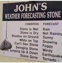 clean cleanfunny cleanhilarious cleanposts cleanpictures cleanaccount funny funnyaccount funnypictures funnyposts funnyclean funnyhilarious: JOHN'S  WEATHER FORECASTING STONE  CONDITION  FORECAST  Stone is Wet Rain  Stone is Dry Not Raining  Shadow on Ground Sunny  White on Top Snowing  Can't see Stone Foggy  Swinging Stone Windy  e Jumping Up own Stone Gone Tornado clean cleanfunny cleanhilarious cleanposts cleanpictures cleanaccount funny funnyaccount funnypictures funnyposts funnyclean funnyhilarious