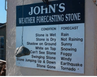 "<p>Weathered down stone hehehehe via /r/memes <a href=""https://ift.tt/2KZCbc0"">https://ift.tt/2KZCbc0</a></p>: JOHN'S  WEATHER FORECASTING STONE  CONDITION FORECAST  Stone is Wet Rain  Stone is Dry Not Raining  Shadow on Ground  Can't See Stone  Stone Jumping Up & Down  Sunny  Snowing  Foggy  White on Top  Swinging Stone Windy  Earthquake  Stone Gone Tornado <p>Weathered down stone hehehehe via /r/memes <a href=""https://ift.tt/2KZCbc0"">https://ift.tt/2KZCbc0</a></p>"