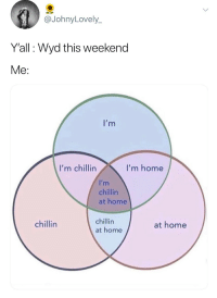 Wyd, Home, and Weekend: @JohnyLovely_  Yall: Wyd this weekend  I'm chillin  I'm home  I'm  chillin  at home  chillin  chillin  at home  at home