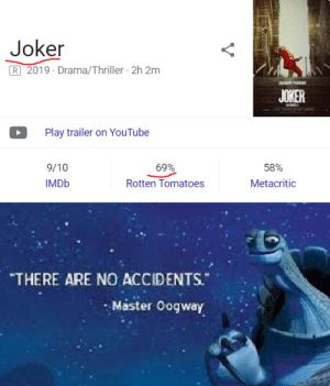 Joker, Thriller, and youtube.com: Joker  R 2019 Drama/Thriller 2h 2m  DAUN PHEEEC  JOKER  Play trailer on YouTube  69%  58%  9/10  IMDB  Metacritic  Rotten Tomatoes  THERE ARE NO ACCIDENTS.  Master Oogway  V tHiS moViE cAuSeS vIolEnCE eEEeEEeeeEee