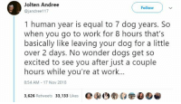 Dogs, Gif, and Tumblr: Jolten Andree  @jandree117  Follow  1 human year is equal to 7 dog years. So  when you go to work for 8 hours that's  basically like leaving your dog for a little  over 2 days. No wonder dogs get so  excited to see you after just a couple  hours while you're at work...  8:54 AM 17 Nov 2018  3,626 Retweets 33,133 LikesOEO me