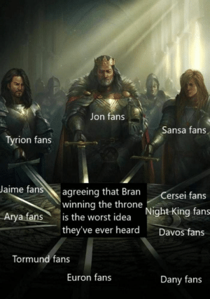 Best Game of Thrones Memes That Are Hilarious (48 Pics)-29: Jon fans  Sansa fans,  Tyrion fans  Jaime fans  agreeing that Bran  winning the throne  Cersei fans  Night King fans  Arya fans  is the worst idea  they've ever heard  Davos fans  Tormund fans  Euron fans  Dany fans Best Game of Thrones Memes That Are Hilarious (48 Pics)-29