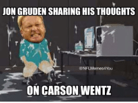NFL: JON GRUDEN SHARING HIS THOUGHTS  @NFL Memes4You  ON CARSON WENTZ