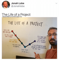 Bad, Life, and Memes: Jonah Lobe  @Jonahlobe  The Life of a Project  Featured @will ent (million page only)  Featured @vwill ent  THE LIFE OF A PROTECT  THIS IS THE  BEST 1OEA EVE  THIS IS HARDER.  IT'S DONE AND  IT SUCKS, BUT  NOT AS BAD  AS I THOUGHT  THIS IS GONNA  TAKE 5 WORK  IT WILL BE GOOD To FINISH  THIS SUCKS-AND  IT'S BORING  FIR NEAT TIME  (DARK NIGHT 😂😂😂lol