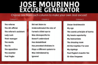 Choose One, Soccer, and Ferguson: JOSE MOURINHO  EXCUSE GENERATOR  Choose one from each column to make your own José excuse!  Column 1  Column 2  Column3  The referee  The 4th official  The referee's assistant  Lady Luclk  Their manager  The media  The FA  The opposition  The weather  Paul Pogba  Did not listen to  Underestimated the size of  Turned a blind eve to  Was disrespectful to  Doesn't understand  Has destabilised  Has provoked divisions in  Plays a different system to  Was intimidated by  Ignored  Zlatan Ibrahimovich  My ego  The cosmic principle of karma  My innate superiority  Mv instructions  The dressing room  All the trophies l've won  My signings  Paul Pogba's transfer fee  Sir Alex Ferguson Generate your own Jose Mourinho excuse. https://t.co/sFCThHPKkf