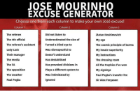 Use it yourself to create a classic Mourinho excuse and leave in the comments below ☝️👏😂 Troll Mourinho United: JOSE MOURINHO  EXCUSE GENERATOR  Choose one from each column to make your own José excuse!  Column 1  Column 2  Column3  The referee  The 4th official  The referee's assistant  Lady Luck  Their manager  The media  The FA  The opposition  The weather  Paul Pogba  Did not listen to  Underestimated the size of  Turned a blind eye to  Was disrespectful to  Doesn't understand  Has destabilised  Has provoked divisions in  Plays a different system to  Was intimidated by  Ignored  Zlatan Ibrahimovich  My ego  The cosmic principle of karma  My innate superiority  My instructions  The dressing room  All the trophies l've won  My signings  Paul Pogba's transfer fee  Sir Alex Ferguson Use it yourself to create a classic Mourinho excuse and leave in the comments below ☝️👏😂 Troll Mourinho United