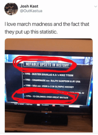 SO COLD! https://t.co/JttJ1Ggccz: Josh Kast  @OutKastua  I love march madness and the fact that  they put up this statistic.  NOTABLE UPSETS IN HISTORY  +1990-BUSTER DOUGLAS Κ.Ο.'s MIKE TYSON  1982-CHAMINADE DEF. RALPH SAMPSON & #1 UVA  1980-USA DEF. USSR 4-3 IN OLYMPIC HOCKEY  1776-13 COLONIES OVER GREAT BRITAIN  EAST 1ST ROUND 16 RADFORD 6  VILLANOVA  92  FITHU  JVC SO COLD! https://t.co/JttJ1Ggccz