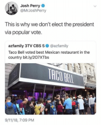 9/11, Memes, and Taco Bell: Josh Perry  @MrJoshPerry  This is why we don't elect the president  via popular vote.  azfamily 3TV CBS 5 @azfamily  Taco Bell voted best Mexican restaurant in the  country bit.ly/207XTbs  9/11/18, 7:09 PM