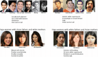 How School shooters are created: Julien Kang  Russell Wong  Dean Cain Tanaka  Keanu Reeves  Billy Sing  Elliot Rodger  Daniel Holtzdaw  Matthew de GroodDavid Renz  Socially well-adjusted  Successful with women  Handsome  Over six feet tall  Autistic white supremacist  Permavirgin or sexual deviant  Ugly  Under six feet tall  Hapa  women with Asian fathers and white mothers  Chloe Wang  Daniele Suzuki  Aline Nakashima  Emma Sulkowicz  Kely Baltazar  lsabella Guzman  Vibrant self-esteem  Positive racial identity  Healthy sexuality  Exoticly beautiful  Extreme self loathing  De facto white supremacist  Reinforces racial fetishization  Exoticly ugly How School shooters are created