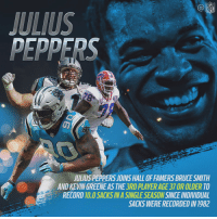 Memes, Panthers, and Record: JULIUS  PEPP  PANTHERS  JULIUS PEPPERS JOINS HALL OF FAMERS BRUCE SMITH  AND KEVIN GREENEASTHE 3RD PLAYERAGE 37 OR OLDER TO  RECORD 10.O SACKS IN A SINGLE SEASON SINCE INDIVIDUAL  SACKS WERE RECORDED IN 1982 .@juliuspeppers_ is having a ridiculous season at age 37. #KeepPounding https://t.co/dCKvR23fed