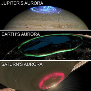 Auroras of different planets.: JUPITER'S AURORA  EARTH'S AURORA  SATURN'S AURORA Auroras of different planets.
