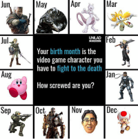 Memes, Death, and Game: Jur  May  Apr  Mar  Jul  UNILAD  GAMING  Feb  Your birth month is the  video game character you  have to fight to the death  Aug  Jan  How screwed are you?  Sep  Oct  Nov  Dec FIGHT 👊