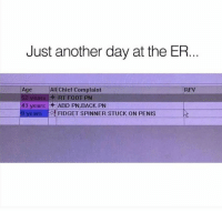 abd: Just another day at the ER  RFV  AgeAll Chief Complaint  52 years RT FOOT PN  43 years ABD PN.BACK PN  9 years FIDGET SPINNER STUCK ON PENIS