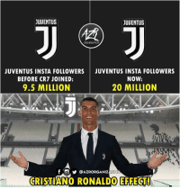 @cristiano 🔥🔥: JUUENTUS  JUUENTUS  ORGANIZATION  JUVENTUS INSTA FOLLOWERS  BEFORE CR7 JOINED:  9.5 MILLION  JUVENTUS INSTA FOLLOWERS  NOW:  20 MILLION  f.Oy @AZRORGANIZ İLO.N  CRISTIANO RONALDO EFFECT! @cristiano 🔥🔥