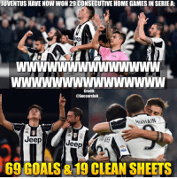 JUVENTUS HAVE NOWWON 29 CONSECUTIVE HOME GAMES IN SERIE A:  Credit:  @Soccerclub  HIRMAN  Jeep  Jeep  69 GOALS 19 CLEAN SHEETS Juventus 💪🏼🔝