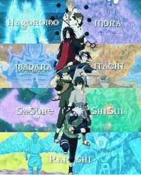Anime, Memes, and Naruto: KAH SHI Your favourite susanoo user?- Kakashi's susanoo is of Obito too . Follow @anime_tv . Credits to @narutobaka . . . . . . . . . . . . . Tags: tokyoghoul kaneki HTers anime animeart animeboy animecouple animefan naruto animes art cartoon deisgn freak graffitiart instanime instapic japan kawaii followme photooftheday picoftheday style like4like follow4follow fairytail onepiece