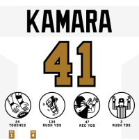 THERE GOES THAT MAN AGAIN. @A_kamara6 🙌  #HaveADay #GoSaints #NOvsNYG https://t.co/b1gIEnKyVt: KAMARA  24  TOUCHES  134  RUSH YDS  47  REC YDS  3  RUSH TDS  WK  WK  1  4 THERE GOES THAT MAN AGAIN. @A_kamara6 🙌  #HaveADay #GoSaints #NOvsNYG https://t.co/b1gIEnKyVt