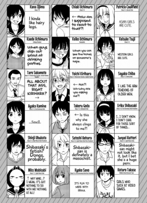Anime, Asian, and Ass: Kana lijima  Chiaki Uchimura  Patricia Caulifield  Class 2-4  Class 2-4  Class 2-4, Karate Club  ttow am  I supposed  to react to  that?!  I kinda  like hairy  legs.  ASIAN GIRLS  ARE CUTE.  Kaede Uchimura  Keisuke Tsuji  Keiko Uchimura  College Student  Housewife  Class 2-4  when guys  dish out  salad at  drinking  parties  when you can  see the bones  WESTERN GIRLS  ARE CUTE  on someone's  nape.  Taro Sakamoto  Sayaka Chiba  Yoichi Kirihara  Class 3-2 Homeroom Teacher, Social Studies  Teacher  Class 2-7, library Aide  Class 2-7 Homeroom Teacher, English Teacher  ALL ABOUT  THAT ASS  RIGHT  KIRIHARA?  tuh?!  I LIKE THE ARM  TENDONS OF  OLDER MEN.  wh-why are  yου asking  me?!  Erika Shibasaki  Takeru Goda  Ayaka Kamine  Class 3-8, Tea Ceremony Club President  Class 2-4, Tea Ceremony Club  Class 2-4, Volleyball Club  Is this  I..I DON'T KNOW.  I DON'T CARE  FOR THOSE SORT  OF THINGS...  why she  always clings  to me?!  ...Smell  Shinji Ubukata  Satoshi Uehara  Junpei Hattori  Class 3-2, Light Music Club President  Class 3-2, Light Music Club  Class 3-2, light Music Club Vice President  Shibasaki-  might  not look like  it, but I bet  she's a  Shibasaki  Shibasaki-  san is  definately  S  san  fetish?  Dongs,  probably.  masochiśt.  huge  perv.  Kotaro Takase  Miss Wabisabi  Kyoko Sano  Middle School Second-Year  Class 3-8, Tea Ceremony Club Vice President  Class?-7,light Music Club  T WHY MINE...?  I MEAN, IT'S GOT  NOTHING TO DO  WITH ME! NOTHING  AT ALL!  GIRLS WHO  SUCK AT VIDEO  GAMES  IT'S FUN TO  MESS WITH  ERIKA. Tsuredure Children characters talk about their fetishes.