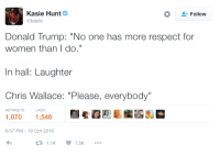 "Memes, Respect, and Hunting: Kasie Hunt  Follow  @kasie  Donald Trump: ""No one has more respect for  women than I do.""  In hall: Laughter  Chris Wallace: ""Please, everybody""  RETWEETS LIKES  1,070 1,546  6:57 PM 19 Oct 2016  t 1.1  1.5K ""Please, everybody."" #Debate2016"