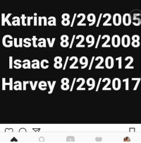 Memes, Saw, and Shit: Katrina 8/29/2005  Gustav 8/29/2008  Isaac 8/29/2012  Harvey 8/29/2017 So i predict 8-(25-29)-2023 someone need to build a (noah ark ).....shit been happen since the bible days .....weather event accuracy dates ( 25-29) btw i didnt make the post just stating what i saw as prediction ..some yall need to make sure u got rental insurance 😂