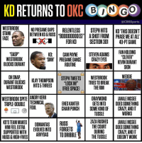 "Kevin Durant, Klay Thompson, and Memes: KDRETURNS OKC BO  CBSSports  WESTBROOK  NOPREGAMEDAPS RELENTLESS  STEPH HITS KO THIS DOESNT  STANK  BETWEEN KD& RUSS  ""B00000000 (S) A SHOT FROM PHASEMEAT ALL  FACE  FOR KD  SECTION 301  40 PT GAME  STEVEN ADAMS  FAN HOLDING  CLEVER""  *GASP*  CAM PAYNE  WESTBROOK  SMH' PREGAME DANCE CRAZY EYES  KEVIN DURANT  BLOCKS DURANT  ROUTINE  SIGN  WEDGIE  OH SNAP  WESTBROOK  STEPH TWEETS  DURANT BLOCKS KLAY THOMPSON  ""LOCK IN!"" TRIESTOBREAK  HITSSTHREES  WESTBROOK  (FREE SPACE)  WESTBROOK SPITE ANGRY KERR  DRAYMOND  JAVALE MCGEE  TRIPLE-DOUBLE TECHNICAL  FOUL  ENESKANTER  GETSINTO  DOES SOMETHING  CHAIR PUNCH SOME KIND OF  CRAZY ANDIT  WORKS  TUSSLE  ZAZARUSHES  JAVALE MCGEE  KD'S TEAM MAKES  RUSS  DOMANTAS  HIM FEEL EXTRA  EVOLVES INTO FORGETS  THE COURT  DOES SOMETHING  SUPPORTED WITH  DURING  CRAZY ANDIT  HUGS &HIGH-FIVES  ARVYDAS  TODRIBBLE  THE TUSSLE  DOESN'T WORK Gather 'round for some bingo."