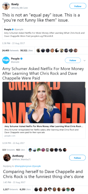 "Amy Schumer, Chris Rock, and Funny: Keely  @Keely_McCann  Follow  As  This is not an ""equal pay"" issue. This isa  ""you're not funny like them"" issue.  People @people  Amy Schumer Asked Netflix For More Money After Learning What Chris Rock and  Dave Chappelle Were Paid peoplem.ag/PBGm8LR  1:28 PM - 22 Aug 2017  24,403 Retweets 50,521 Likes   People  @people  People  Follow  Amy Schumer Asked Netflix For More Money  After Learning What Chris Rock and Dave  Chappelle Were Paid  UITAI  Amy Schumer Asked Netflix For More Money After Learning What Chris Rock...  Amy Schumer renegotiated her Netflix salary after learning what Chris Rock and  Dave Chappelle were paid for their specials  people.com  12:34 PM- 22 Aug 2017  323 Retweets 922 Likes   Anthony  У @white.Mamba21  Follow  Replying to @lampybergman @people  Comparing herself to Dave Chappelle and  Chris Rock is the funniest thing she's done  1:45 PM - 22 Aug 2017  1,217 Retweets 6,253 Likes  İO i fuck wit amy.but nah"