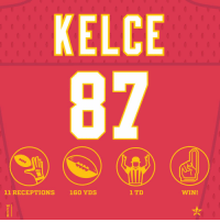 Memes, 🤖, and Reception: KELCE  WIN!  11 RECEPTIONS  160 YDS  1 TD Have a day, @tkelce! 🎁🎄🏈