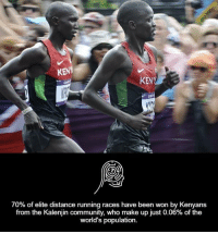 Ken, Memes, and World Population: KEN  KEN  70% of elite distance running races have been won by Kenyans  from the Kalenjin community, who make up just 0.06% of the  world's population.