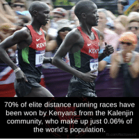 Ken, Memes, and World Population: KEN  KEN  70% of elite distance running races have  been won by Kenyans from the Kalenjin  community, who make up just 0.06% of  the world's population.  fb.com/factsweird