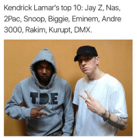Andre 3000, Dmx, and Eminem: Kendrick Lamar's top 10: Jay Z, as  2Pac, Snoop, Biggie, Eminem, Andre  3000, Rakim, Kurupt, DMX. kendricklamar topten 👀 eminen Follow my back Up @bars @bars