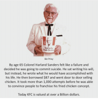 Kfc, Memes, and Chicken: Kentucky  Fried Chicken  Biz Privy  By age 65 Colonel Harland Sanders felt like a failure and  decided he was going to commit suicide. He sat writing his will,  but instead, he wrote what he would have accomplished with  his life. He then borrowed $87 and went door to door selling  chicken. It took more than 1,000 attempts before he was able  to convince people to franchise his fried chicken concept.  Today KFC is valued at over a Billion dollars. Very inspiring! Love this by @bizprivy Tag a friend that needs to see this!