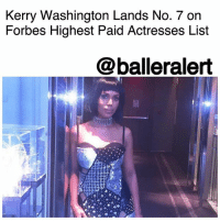 "Kerry Washington Lands No. 7 on Forbes Highest Paid Actresses List - blogged by @MsJennyb ⠀⠀⠀⠀⠀⠀⠀ ⠀⠀⠀⠀⠀⠀⠀ Forbes has finally released the list top ten paid actresses on television, featuring some of television's favorites from Quantico's Priyanka Chopra ($10M) and Law and Order SUV's Mariska Hargitay ($12.5M) to Grey's Anatomy's Ellen Pompeo ($13M) and Modern Family's SofiaVergara, who landed the No. 1 spot with $41.5 million. ⠀⠀⠀⠀⠀⠀⠀ ⠀⠀⠀⠀⠀⠀⠀ Among the top 10 talents was none other than Scandal's KerryWashington, landing the No. 7 spot for her role on the ABC Shondaland show. After collecting salary numbers from the past year, Washington reportedly brought in a whopping $11 million. ⠀⠀⠀⠀⠀⠀⠀ ⠀⠀⠀⠀⠀⠀⠀ ""I just want to say that sometimes, we have been told a false narrative as women, often, that there is only room for one of us in the room,"" Washington recently said at the 5th Annual Women Making History Award, highlighting the increase of female lead roles. ""And it's part of how they keep us small. Part of the culture of Shondaland is to shatter that illusion and I learned that on day one when I met Shonda [ SHondaRhimes]. And that culture has extended to all of the women in that land. We don't hold back from our sisters."": Kerry Washington Lands No. 7 on  Forbes Highest Paid Actresses List  @balleralert Kerry Washington Lands No. 7 on Forbes Highest Paid Actresses List - blogged by @MsJennyb ⠀⠀⠀⠀⠀⠀⠀ ⠀⠀⠀⠀⠀⠀⠀ Forbes has finally released the list top ten paid actresses on television, featuring some of television's favorites from Quantico's Priyanka Chopra ($10M) and Law and Order SUV's Mariska Hargitay ($12.5M) to Grey's Anatomy's Ellen Pompeo ($13M) and Modern Family's SofiaVergara, who landed the No. 1 spot with $41.5 million. ⠀⠀⠀⠀⠀⠀⠀ ⠀⠀⠀⠀⠀⠀⠀ Among the top 10 talents was none other than Scandal's KerryWashington, landing the No. 7 spot for her role on the ABC Shondaland show. After collecting salary numbers from the past year, Washington reportedly brought in a whopping $11 million. ⠀⠀⠀⠀⠀⠀⠀ ⠀⠀⠀⠀⠀⠀⠀ ""I just want to say that sometimes, we have been told a false narrative as women, often, that there is only room for one of us in the room,"" Washington recently said at the 5th Annual Women Making History Award, highlighting the increase of female lead roles. ""And it's part of how they keep us small. Part of the culture of Shondaland is to shatter that illusion and I learned that on day one when I met Shonda [ SHondaRhimes]. And that culture has extended to all of the women in that land. We don't hold back from our sisters."""