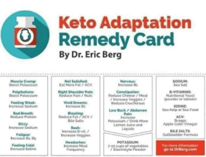 gallbladder: Keto Adaptation  Remedy Card  By Dr. Eric Berg  SODIUM  Sea Salt  Muscle Cramp  Boost Potassium  Not Satisfed  Nervous  Eat More Fat/ ACy  Increase B  Palpitations  Boost Potassium  Feeling Weak  Increase Sodium  Constipation  Reduce Cheese /Meat  Increase Veggies  Reduce Cruciferous  Right Shoulder Pain  Reduce Pain/Nuts  8-VITAMINS  Nutritional Yeast  (powder or tablets  Vivid Dreams  Increase B1  IODINE  Sea Kelp or Sea Food  Low Back/Abdomen  Pain  Increase  Potassium/Drink More  Lemon Juice and  Liquids  Bad Breath  Reduce Protein  Bloating  Reduce Fat/ACV  Bile Salts  ACV:  Braggs  Apple Cider Vinegar  BILE SALTS  Gallbladder Formula  Dizzy  Increase Sodium  Rash  Increase B-vit.  Increase Veggies  Fatigue  Increase Bt. B5  Headaches  Increase Meal  Frequency  POTASSIUM:  7-10 Cups of vegetables  7 Electrolyte Powder  Feeling Cold:  Increase lodine  For more Information  go to DrBerg.com