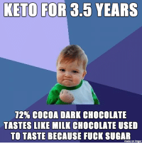 I've always loved horrible sweets like goddamn cookies n cream bars. I feel so sophisticated right now.: KETO FOR 3.5 YEARS  12% COCOA DARK CHOCOLATE  TASTES LIKE MILK CHOCOLATE USED  TO TASTE BECAUSE FUCK SUGAR  made on imgur I've always loved horrible sweets like goddamn cookies n cream bars. I feel so sophisticated right now.