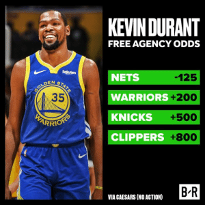 New favorite in the race for Durant:  🗣BROOOOOKLYN: KEVINDURANT  FREE AGENCY ODDS  -125  Rakuten  NETS  STATE  COLDEN  35  WARRIORS +200  +500  KNICKS  WARRIONS  CLIPPERS +800  B R  VIA CAESARS (NO ACTION) New favorite in the race for Durant:  🗣BROOOOOKLYN