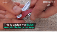 "Tumblr, Army, and Blog: KeySmart  INSIDER PICKS  This is basically a Swiss  Army knife for your keys <p><a href=""https://novelty-gift-ideas.tumblr.com/post/166638187908/compact-key-holder-and-keychain-organizer"" class=""tumblr_blog"">novelty-gift-ideas</a>:</p><blockquote><p><b><a href=""https://novelty-gift-ideas.com/compact-key-holder-and-keychain-organizer/"">Compact Key Holder and Keychain Organizer</a></b></p></blockquote>"