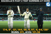 Usman Khawaja is averaging 101.38 in Tests over the past two summers at home.: KHAWAJA'S PAST 2 TEST SUMMERS AT HOME  365365  QUO  365 OO  174, 9*, 121, 144, 56, 4, 97, 4, 64, 138*  RUNS: 811  AVG:  101.38 Usman Khawaja is averaging 101.38 in Tests over the past two summers at home.