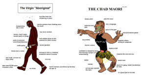 "The Virgin ""Aboriginal"" vs THE CHAD MAORI: Kia kaha!  The Virgin ""Aboriginal""  THE CHAD MAORI  has flies from not  showering in years  whaka yeah!  jake the muss  has a language  inferior posture from climbing uluru  awesome face  facepainting  like a child  too much  tatts  goes to the gym  has never worked  chad polynesian genes  skinny, hasn't eaten,  money spent on drugs  had clothes given to him,  pawned for petrol money  has clothes  yells at everyone,  respects others,  willing to cooperate  Mamael  uncivilised behaviour  covers genitals  warrior culture  sniffs petrol  Sweet as belt  confident in himself to know  thinks he's a victim  chooses to live in a shithole,  complains about it anyway  that wearing a piupiu isn't  emasculating  respects the land and sea  has 5 kids, all have no  IQ of 52  hope either  wakas  works hard  maraes  apart of a gang, makes sandwiches  been here 50,000 years  for kids  had 8 criminal convictions by the time  invented a stick  not socially rejected  like abos  no shoes  he was 14  is a good dad to his kids The Virgin ""Aboriginal"" vs THE CHAD MAORI"