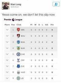 Club, Memes, and Premier League: Kian Long  @afckian  Yesss come on, we don't let this slip now  Premier League  More Pos Club  PI W D L GD Pts  ARS  BOU  BHA  BUR  CHE  CRY  EVE  0  HUD  LEI  0 4rsenal xD