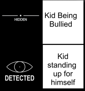 Every day in elementary school: Kid Being  Bullied  HIDDEN  Kid  standing  up for  himself  DETECTED Every day in elementary school