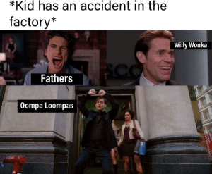 Willy Wonka, Death, and Kids: *Kid has an accident in the  factory*  Willy Wonka  SCO  Fathers  0ompa Loompas  CLE  CLE  CLE  CL Kids Death